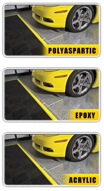 Polyaspartic, Epoxy, And Acrylic Floor Coatings